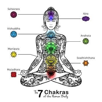 ✨ 11 Cristais para alinhamento dos Chakras ✨ 4